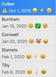 Screenshot of Digamo's teammate list